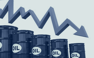 Oil Price Breakdown